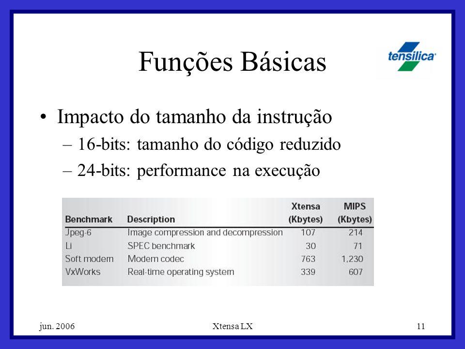 jun. 2006Xtensa LX11 Funções Básicas Impacto do tamanho da instrução –16-bits: tamanho do código reduzido –24-bits: performance na execução