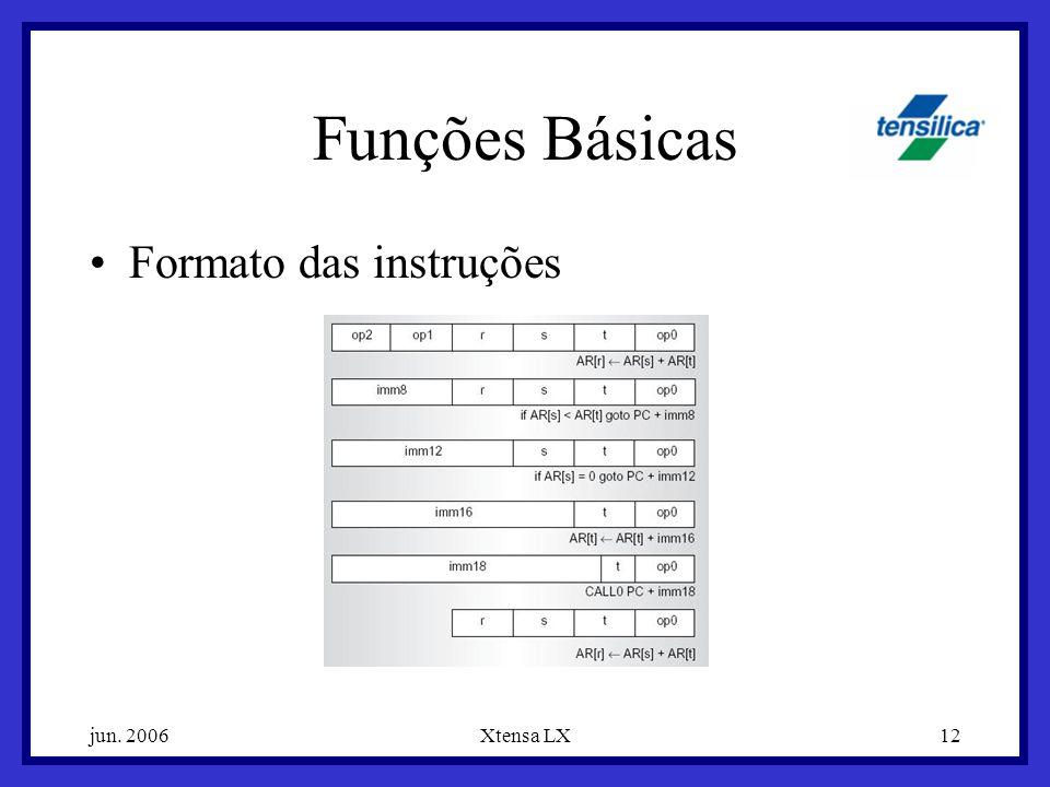 jun. 2006Xtensa LX12 Funções Básicas Formato das instruções