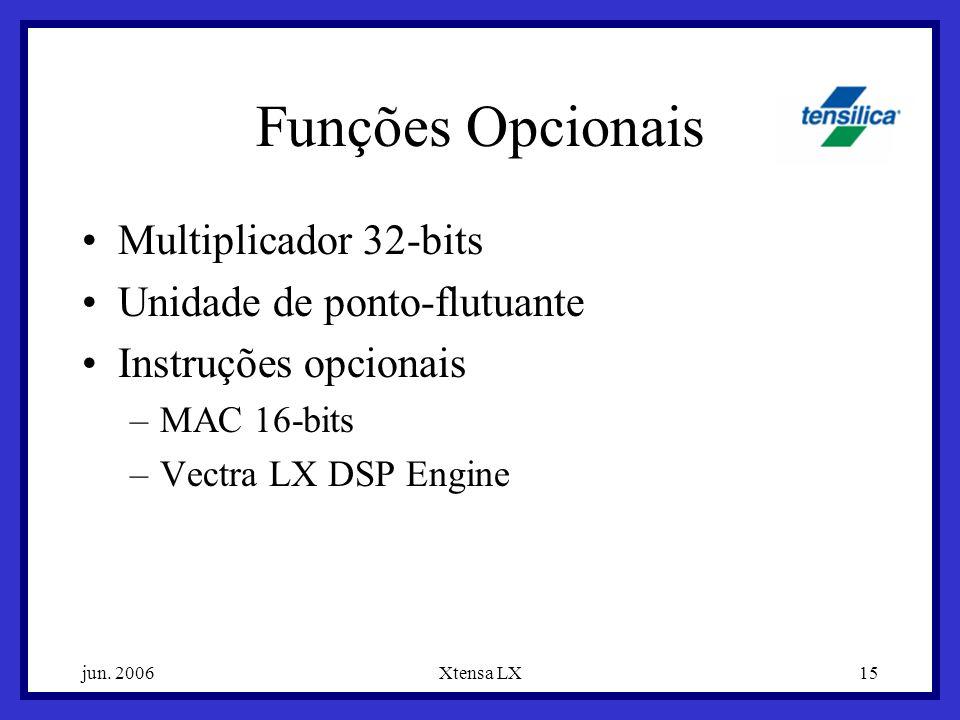 jun. 2006Xtensa LX15 Funções Opcionais Multiplicador 32-bits Unidade de ponto-flutuante Instruções opcionais –MAC 16-bits –Vectra LX DSP Engine