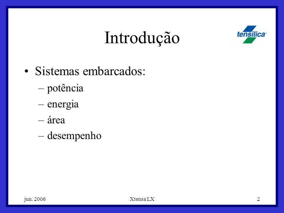 jun. 2006Xtensa LX2 Introdução Sistemas embarcados: –potência –energia –área –desempenho