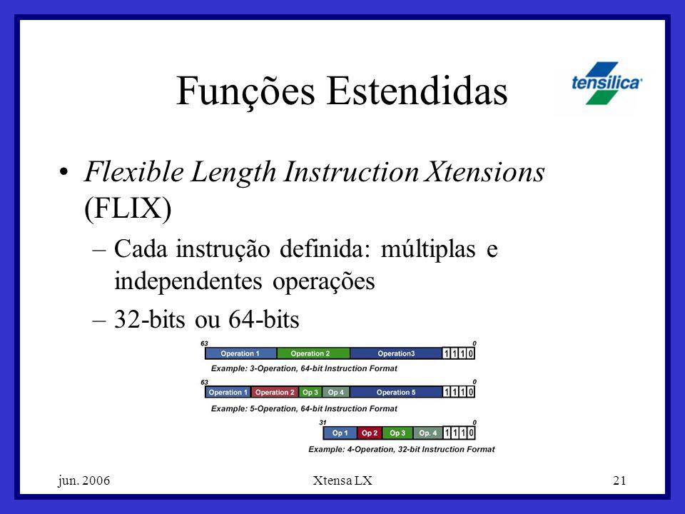 jun. 2006Xtensa LX21 Funções Estendidas Flexible Length Instruction Xtensions (FLIX) –Cada instrução definida: múltiplas e independentes operações –32