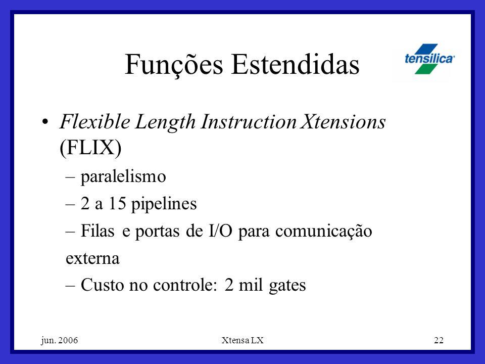 jun. 2006Xtensa LX22 Funções Estendidas Flexible Length Instruction Xtensions (FLIX) –paralelismo –2 a 15 pipelines –Filas e portas de I/O para comuni