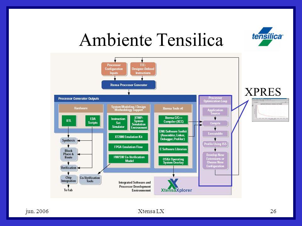 jun. 2006Xtensa LX26 Ambiente Tensilica XPRES