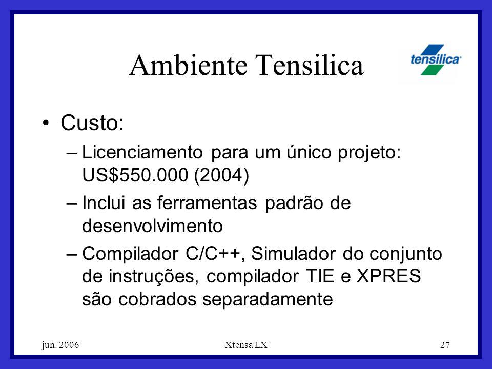 jun. 2006Xtensa LX27 Ambiente Tensilica Custo: – Licenciamento para um único projeto: US$550.000 (2004) – Inclui as ferramentas padrão de desenvolvime