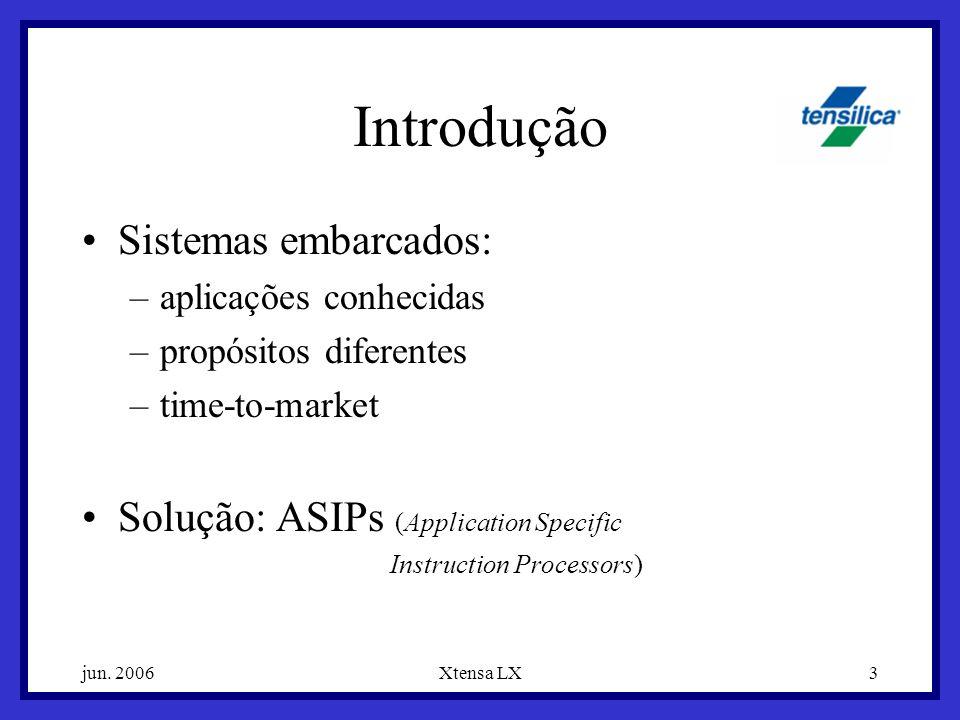 jun. 2006Xtensa LX3 Introdução Sistemas embarcados: –aplicações conhecidas –propósitos diferentes –time-to-market Solução: ASIPs (Application Specific