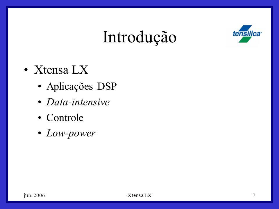 jun. 2006Xtensa LX7 Introdução Xtensa LX Aplicações DSP Data-intensive Controle Low-power