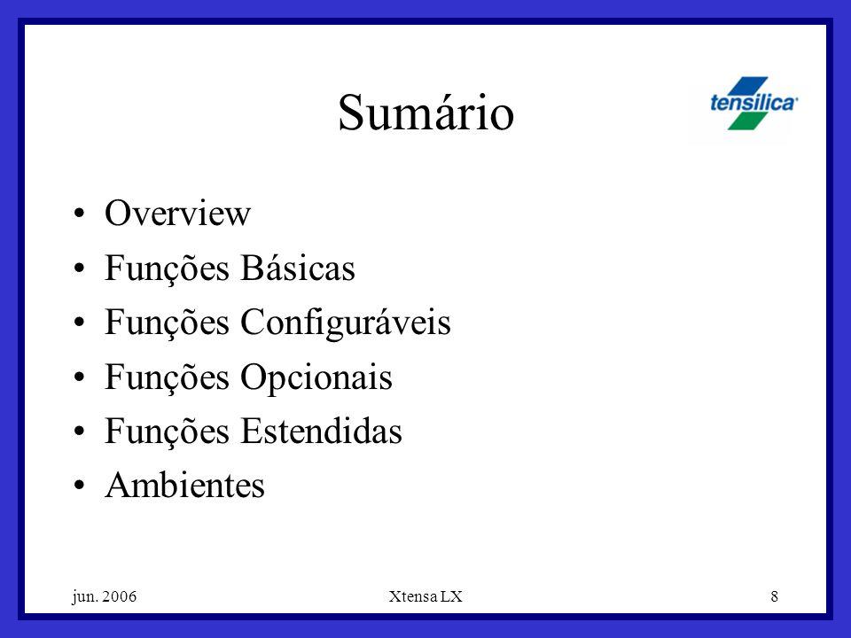 jun. 2006Xtensa LX8 Sumário Overview Funções Básicas Funções Configuráveis Funções Opcionais Funções Estendidas Ambientes