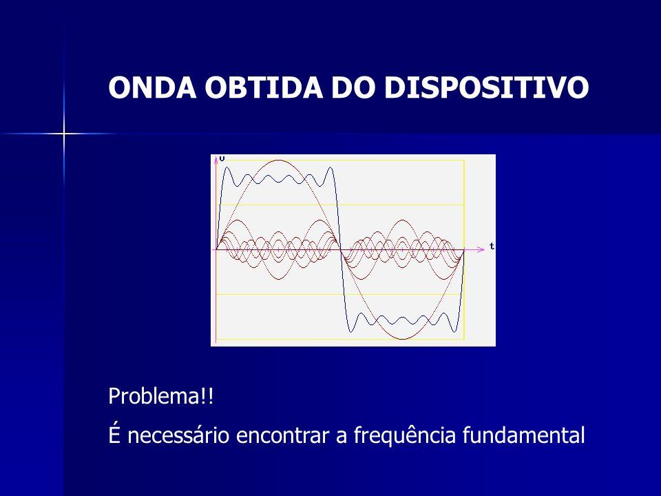 FOURIER TRANSFORM Jean-Baptiste Joseph Fourier Gera espectro de frequência a partir dos dados obtidos.