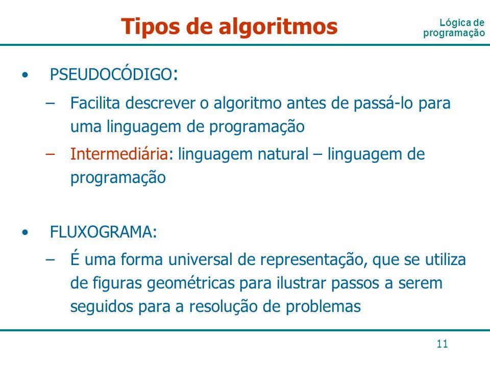 11 PSEUDOCÓDIGO : –Facilita descrever o algoritmo antes de passá-lo para uma linguagem de programação –Intermediária: linguagem natural – linguagem de