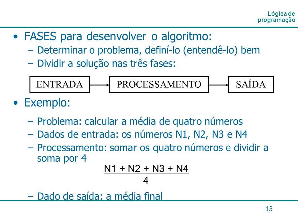 13 FASES para desenvolver o algoritmo: –Determinar o problema, definí-lo (entendê-lo) bem –Dividir a solução nas três fases: Exemplo: –Problema: calcu