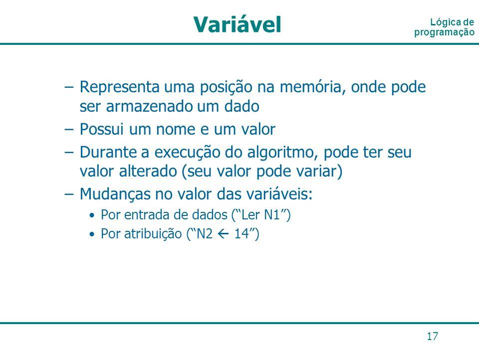 17 Lógica de programação Variável –Representa uma posição na memória, onde pode ser armazenado um dado –Possui um nome e um valor –Durante a execução