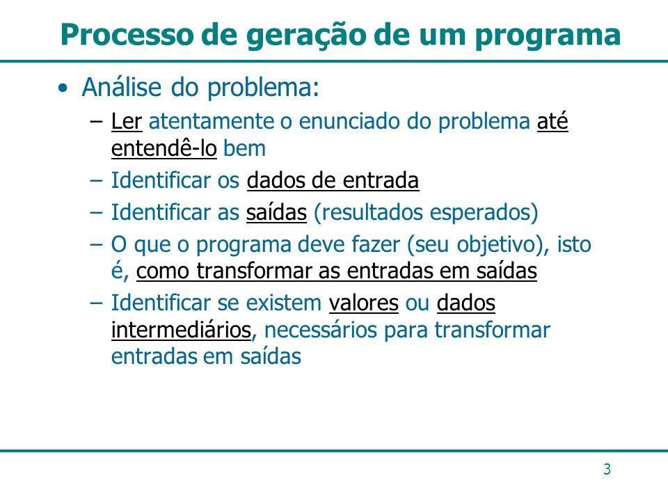 Processo de geração de um programa Análise do problema: –Ler atentamente o enunciado do problema até entendê-lo bem –Identificar os dados de entrada –
