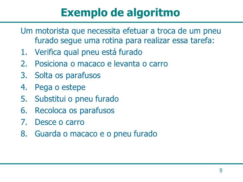 9 Exemplo de algoritmo Um motorista que necessita efetuar a troca de um pneu furado segue uma rotina para realizar essa tarefa: 1.Verifica qual pneu e