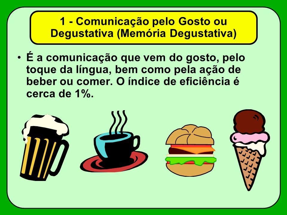 1 - Comunicação pelo Gosto ou Degustativa (Memória Degustativa) É a comunicação que vem do gosto, pelo toque da língua, bem como pela ação de beber ou