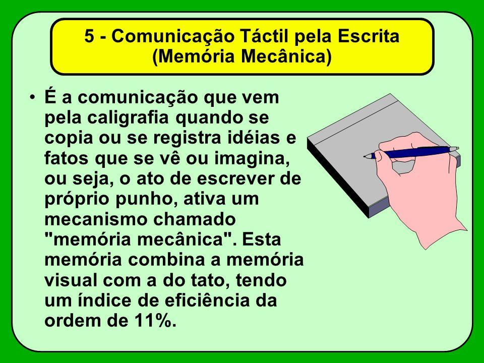 5 - Comunicação Táctil pela Escrita (Memória Mecânica) É a comunicação que vem pela caligrafia quando se copia ou se registra idéias e fatos que se vê