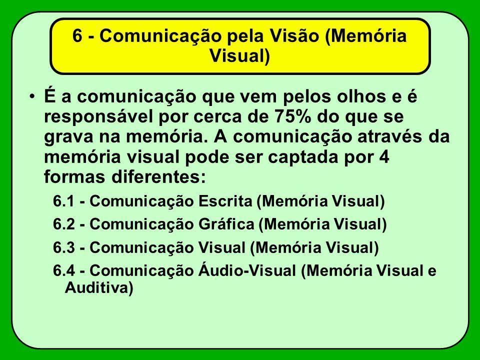 6 - Comunicação pela Visão (Memória Visual) É a comunicação que vem pelos olhos e é responsável por cerca de 75% do que se grava na memória. A comunic