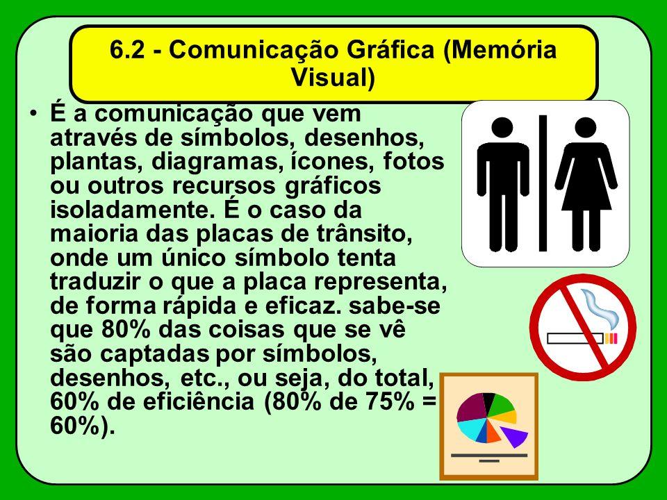 6.2 - Comunicação Gráfica (Memória Visual) É a comunicação que vem através de símbolos, desenhos, plantas, diagramas, ícones, fotos ou outros recursos