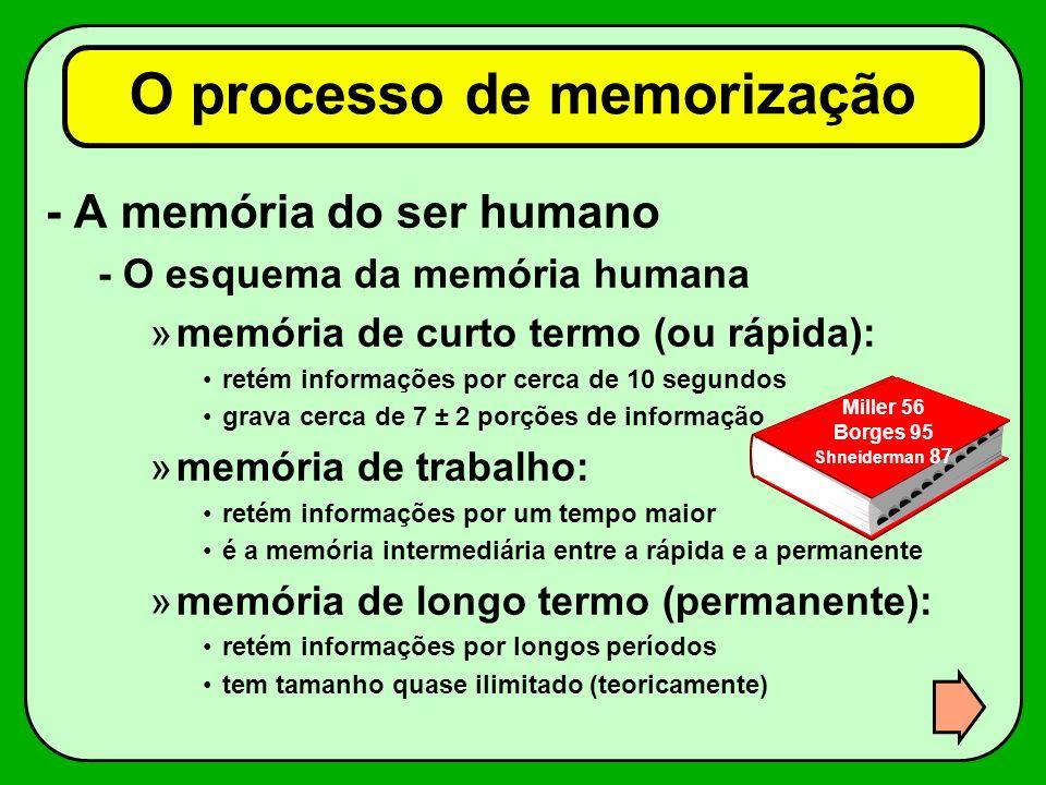 O processo de memorização - A memória do ser humano - O esquema da memória humana »memória de curto termo (ou rápida): retém informações por cerca de