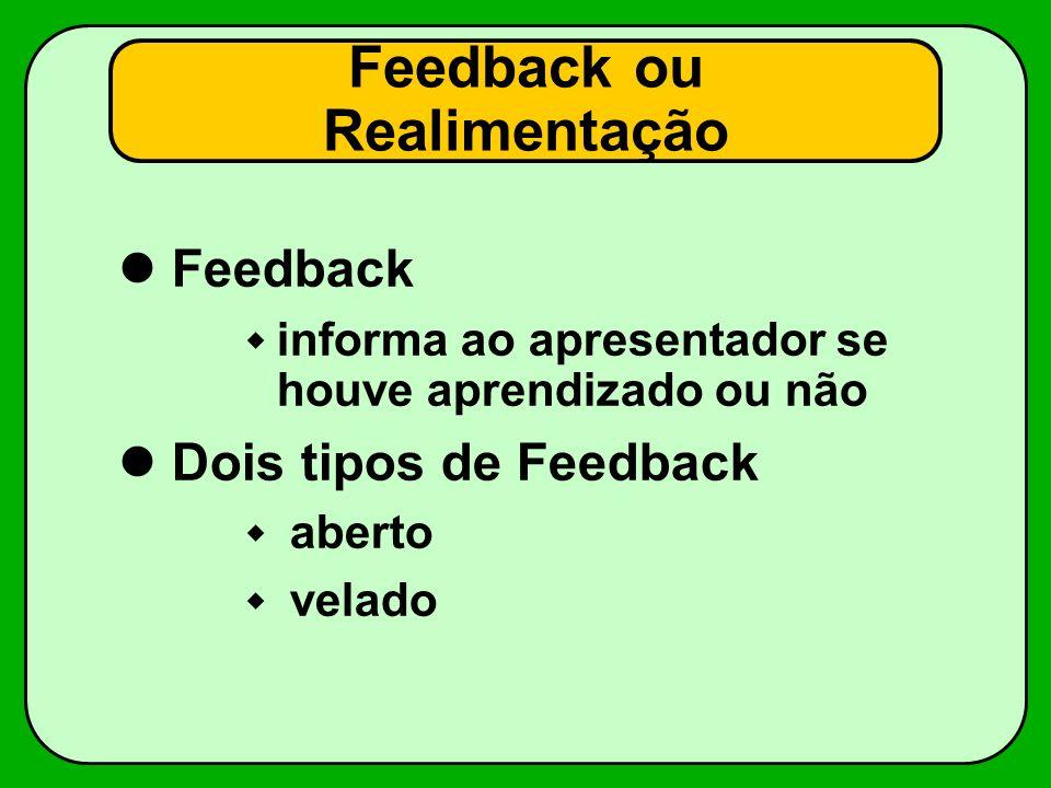 Feedback ou Realimentação Feedback informa ao apresentador se houve aprendizado ou não Dois tipos de Feedback aberto velado