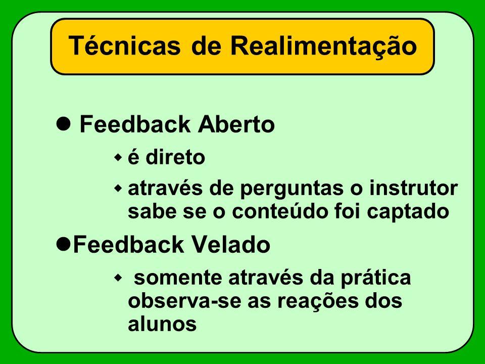 Técnicas de Realimentação Feedback Aberto é direto através de perguntas o instrutor sabe se o conteúdo foi captado Feedback Velado somente através da