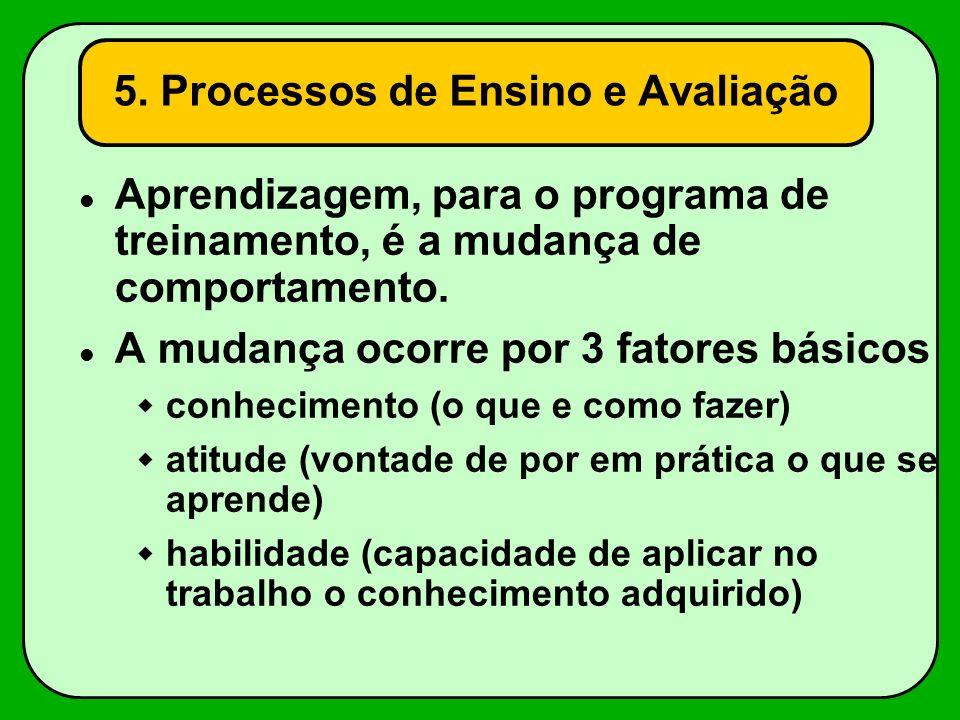 5. Processos de Ensino e Avaliação Aprendizagem, para o programa de treinamento, é a mudança de comportamento. A mudança ocorre por 3 fatores básicos