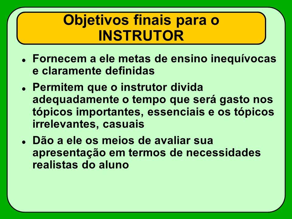 Objetivos finais para o INSTRUTOR Fornecem a ele metas de ensino inequívocas e claramente definidas Permitem que o instrutor divida adequadamente o te
