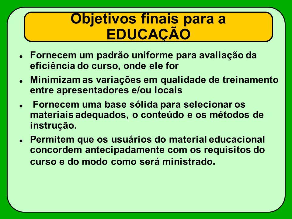 Objetivos finais para a EDUCAÇÃO Fornecem um padrão uniforme para avaliação da eficiência do curso, onde ele for Minimizam as variações em qualidade d