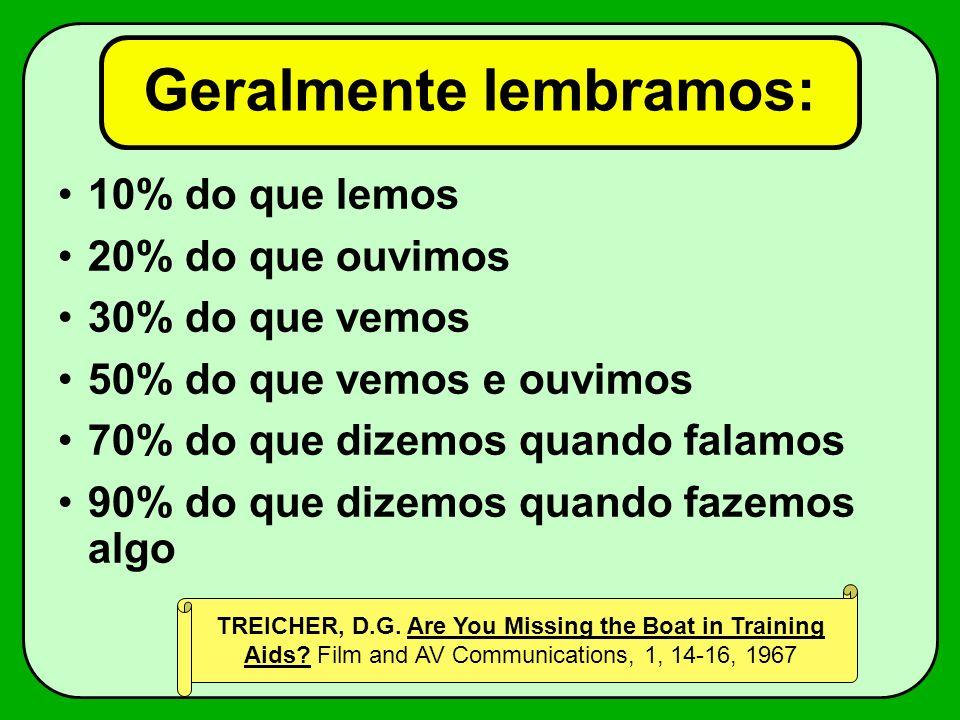 Geralmente lembramos: 10% do que lemos 20% do que ouvimos 30% do que vemos 50% do que vemos e ouvimos 70% do que dizemos quando falamos 90% do que diz