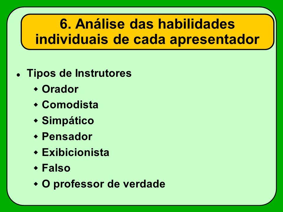 6. Análise das habilidades individuais de cada apresentador Tipos de Instrutores Orador Comodista Simpático Pensador Exibicionista Falso O professor d