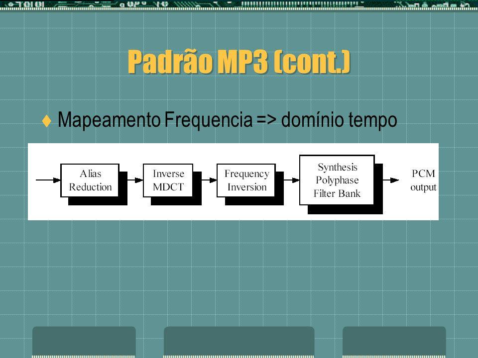 Padrão MP3 (cont.) Mapeamento Frequencia => domínio tempo