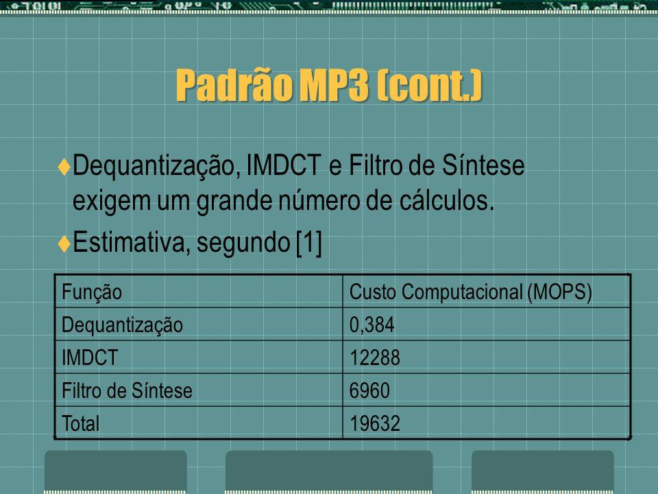 Padrão MP3 (cont.) Dequantização, IMDCT e Filtro de Síntese exigem um grande número de cálculos. Estimativa, segundo [1] FunçãoCusto Computacional (MO