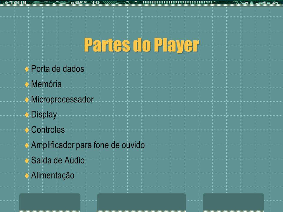 Partes do Player Porta de dados Memória Microprocessador Display Controles Amplificador para fone de ouvido Saída de Aúdio Alimentação