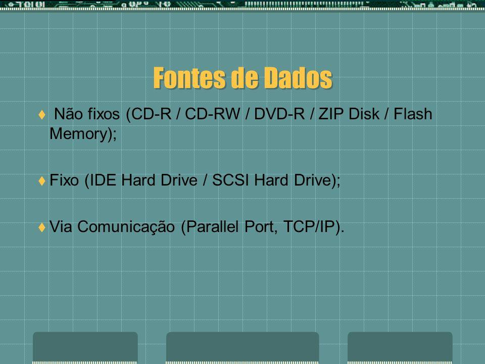 Fontes de Dados Não fixos (CD-R / CD-RW / DVD-R / ZIP Disk / Flash Memory); Fixo (IDE Hard Drive / SCSI Hard Drive); Via Comunicação (Parallel Port, T