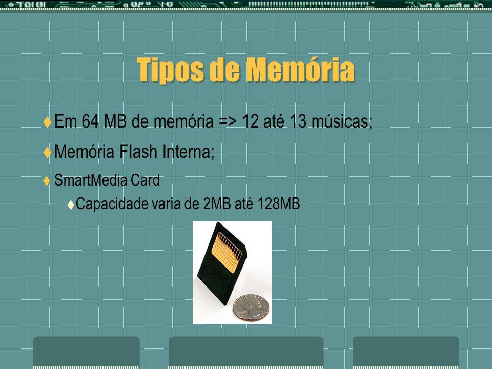 Tipos de Memória Em 64 MB de memória => 12 até 13 músicas; Memória Flash Interna; SmartMedia Card Capacidade varia de 2MB até 128MB