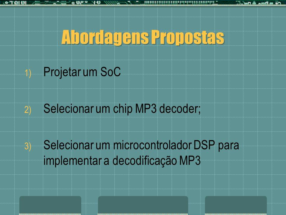 Abordagens Propostas 1) Projetar um SoC 2) Selecionar um chip MP3 decoder; 3) Selecionar um microcontrolador DSP para implementar a decodificação MP3