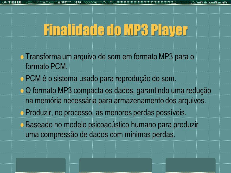 Finalidade do MP3 Player Transforma um arquivo de som em formato MP3 para o formato PCM. PCM é o sistema usado para reprodução do som. O formato MP3 c