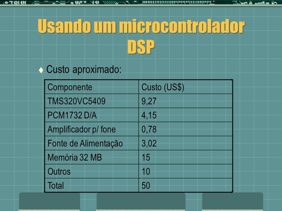 Usando um microcontrolador DSP Custo aproximado: ComponenteCusto (US$) TMS320VC54099,27 PCM1732 D/A4,15 Amplificador p/ fone0,78 Fonte de Alimentação3