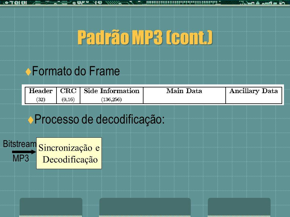 Padrão MP3 (cont.) Formato do Frame Processo de decodificação: Sincronização e Decodificação Dequantização Bitstream MP3
