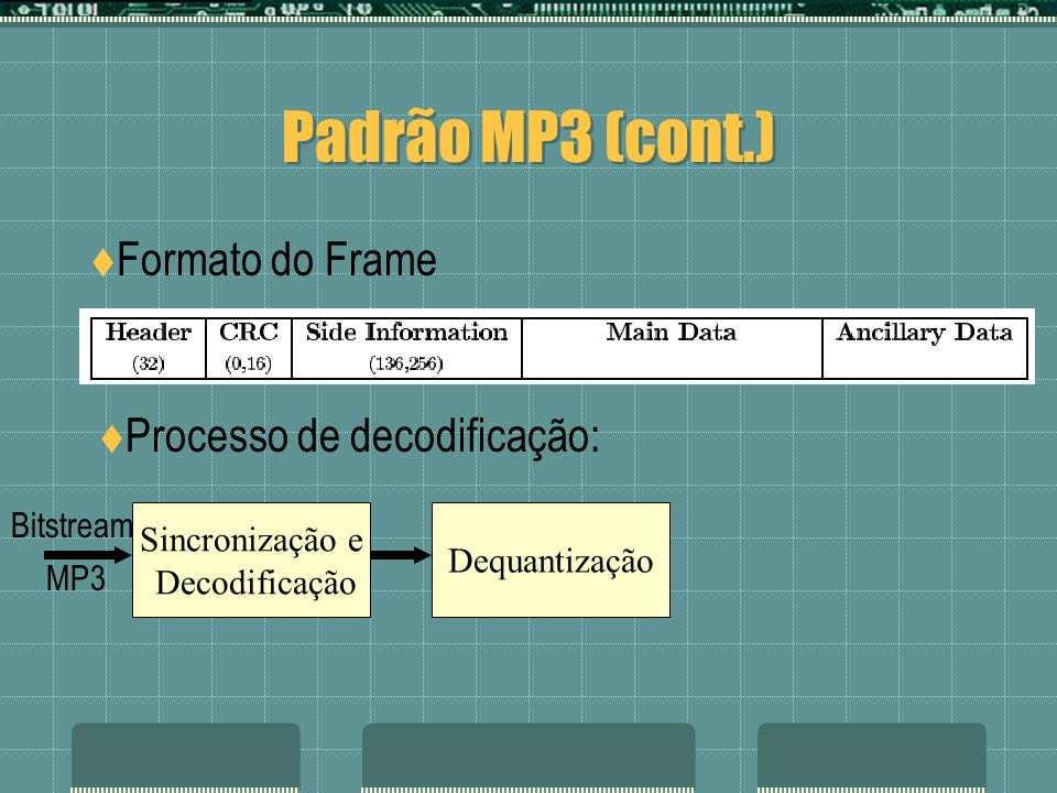 Padrão MP3 (cont.) Formato do Frame Processo de decodificação: Sincronização e Decodificação Dequantização Mapeamento Freq => Tempo Bitstream MP3 PCM