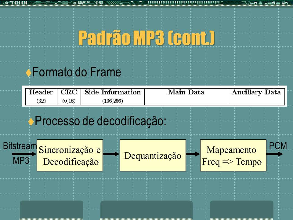 Padrão MP3 (cont.) Decodificação do Frame Frame composto por: Header Side Information Main Data Sincronização feita com trilho de 12 1s.