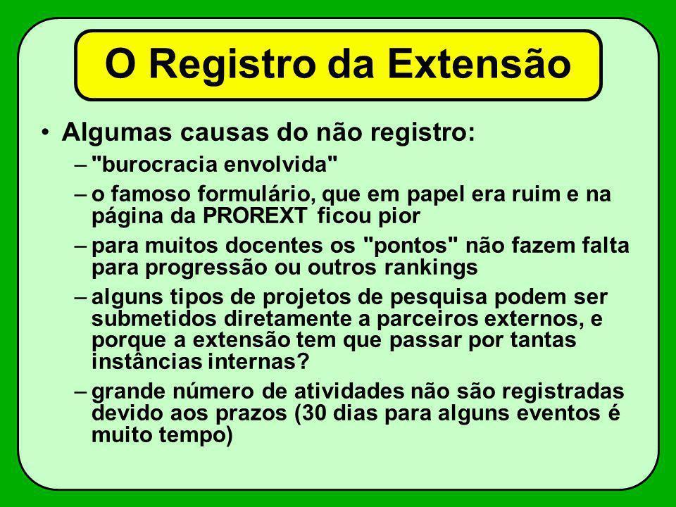 O Registro da Extensão Algumas causas do não registro: –