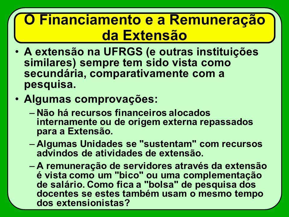 O Financiamento e a Remuneração da Extensão A extensão na UFRGS (e outras instituições similares) sempre tem sido vista como secundária, comparativame