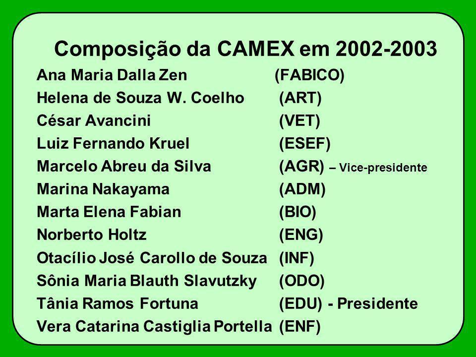 Composição da CAMEX em 2002-2003 Ana Maria Dalla Zen (FABICO) Helena de Souza W. Coelho (ART) César Avancini (VET) Luiz Fernando Kruel (ESEF) Marcelo
