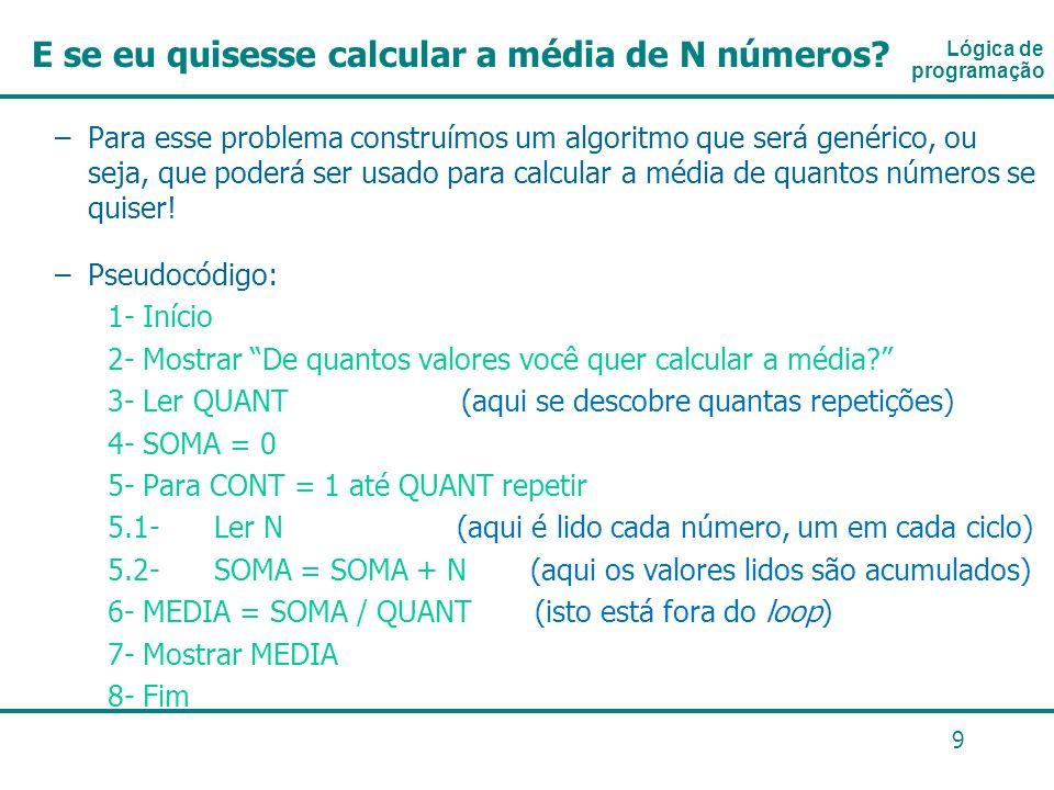 9 Lógica de programação E se eu quisesse calcular a média de N números? –Para esse problema construímos um algoritmo que será genérico, ou seja, que p