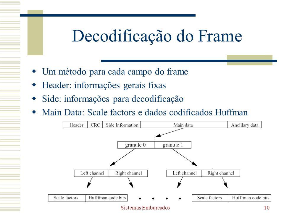 Sistemas Embarcados10 Decodificação do Frame Um método para cada campo do frame Header: informações gerais fixas Side: informações para decodificação