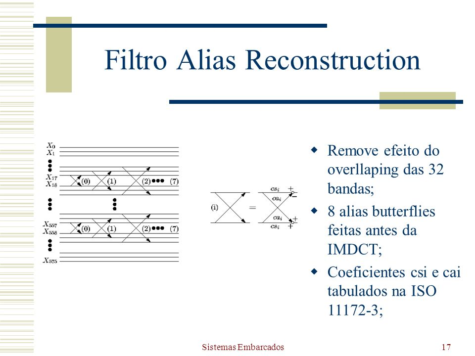Sistemas Embarcados17 Filtro Alias Reconstruction Remove efeito do overllaping das 32 bandas; 8 alias butterflies feitas antes da IMDCT; Coeficientes