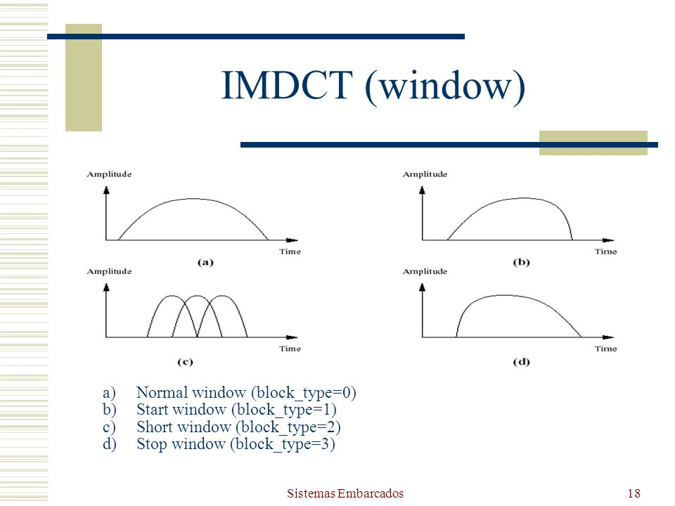 Sistemas Embarcados18 IMDCT (window) a)Normal window (block_type=0) b)Start window (block_type=1) c)Short window (block_type=2) d)Stop window (block_t
