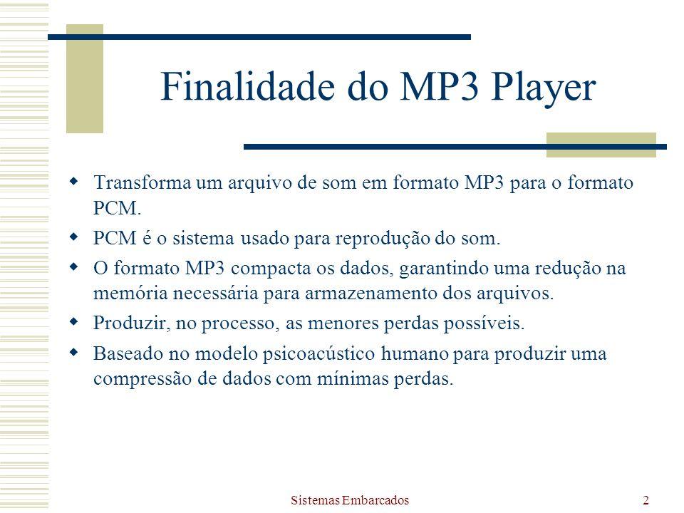 Sistemas Embarcados2 Finalidade do MP3 Player Transforma um arquivo de som em formato MP3 para o formato PCM. PCM é o sistema usado para reprodução do