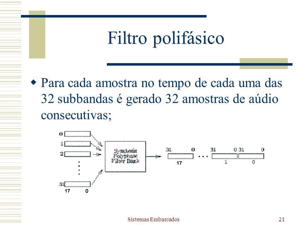 Sistemas Embarcados21 Filtro polifásico Para cada amostra no tempo de cada uma das 32 subbandas é gerado 32 amostras de aúdio consecutivas;