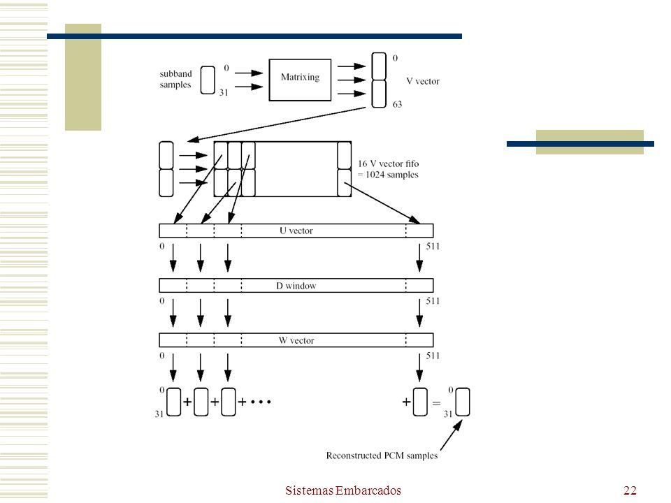 Sistemas Embarcados22 Filtro Polifásico